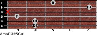 Amaj13#5\G# for guitar on frets 4, 4, 3, x, 7, 5