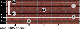 Amaj13#5 add(m7) guitar chord