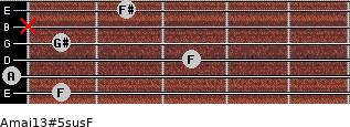 Amaj13#5sus/F for guitar on frets 1, 0, 3, 1, x, 2