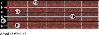 Amaj13#5sus/F for guitar on frets 1, 0, 4, 1, x, 2