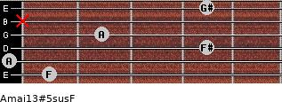Amaj13#5sus/F for guitar on frets 1, 0, 4, 2, x, 4