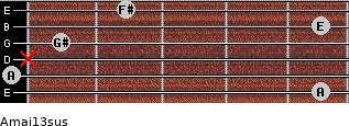 Amaj13sus for guitar on frets 5, 0, x, 1, 5, 2