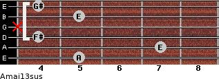Amaj13sus for guitar on frets 5, 7, 4, x, 5, 4