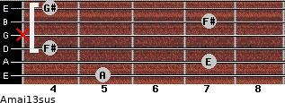 Amaj13sus for guitar on frets 5, 7, 4, x, 7, 4