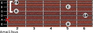 Amaj13sus for guitar on frets 5, x, 6, 2, 5, 2