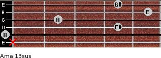 Amaj13sus for guitar on frets x, 0, 4, 2, 5, 4