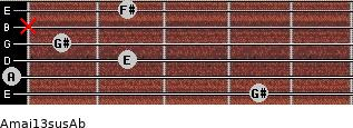Amaj13sus/Ab for guitar on frets 4, 0, 2, 1, x, 2
