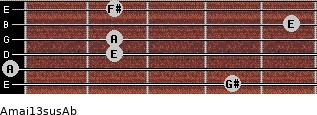 Amaj13sus/Ab for guitar on frets 4, 0, 2, 2, 5, 2