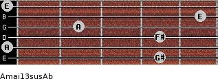 Amaj13sus/Ab for guitar on frets 4, 0, 4, 2, 5, 0