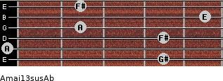 Amaj13sus/Ab for guitar on frets 4, 0, 4, 2, 5, 2