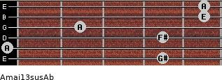 Amaj13sus/Ab for guitar on frets 4, 0, 4, 2, 5, 5
