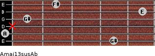 Amaj13sus/Ab for guitar on frets 4, 0, x, 1, 5, 2