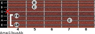 Amaj13sus/Ab for guitar on frets 4, 7, 4, x, 5, 5