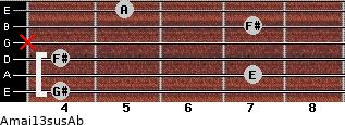Amaj13sus/Ab for guitar on frets 4, 7, 4, x, 7, 5