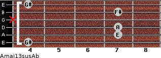 Amaj13sus/Ab for guitar on frets 4, 7, 7, x, 7, 4