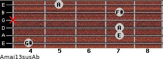 Amaj13sus/Ab for guitar on frets 4, 7, 7, x, 7, 5