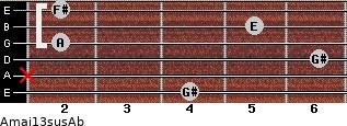 Amaj13sus/Ab for guitar on frets 4, x, 6, 2, 5, 2