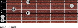 Amaj13sus/E for guitar on frets 0, 0, 2, 1, 5, 2