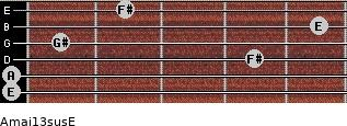 Amaj13sus/E for guitar on frets 0, 0, 4, 1, 5, 2
