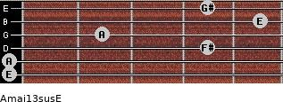 Amaj13sus/E for guitar on frets 0, 0, 4, 2, 5, 4