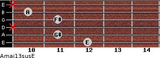 Amaj13sus/E for guitar on frets 12, 11, x, 11, 10, x