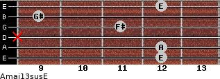 Amaj13sus/E for guitar on frets 12, 12, x, 11, 9, 12