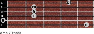 Amaj7 for guitar on frets 5, 0, 2, 2, 2, 4