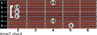 Amaj7 for guitar on frets 5, 4, 2, 2, 2, 4