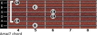 Amaj7 for guitar on frets 5, 4, 6, 6, 5, 4
