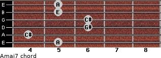 Amaj7 for guitar on frets 5, 4, 6, 6, 5, 5