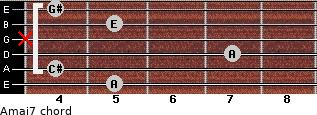 Amaj7 for guitar on frets 5, 4, 7, x, 5, 4