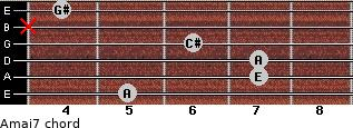 Amaj7 for guitar on frets 5, 7, 7, 6, x, 4