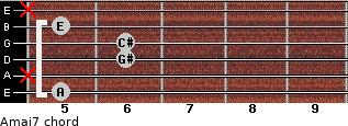 Amaj7 for guitar on frets 5, x, 6, 6, 5, x
