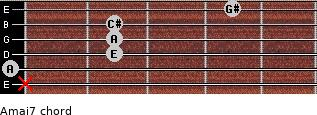 Amaj7 for guitar on frets x, 0, 2, 2, 2, 4