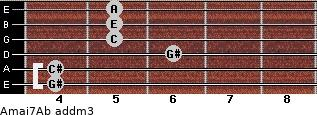 Amaj7/Ab add(m3) guitar chord