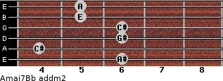 Amaj7/Bb add(m2) guitar chord