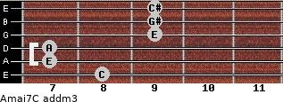 Amaj7/C add(m3) guitar chord