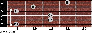 Amaj7/C# for guitar on frets 9, 11, 11, 9, 10, 12