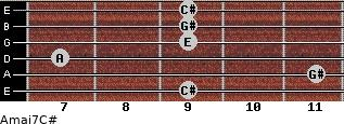 Amaj7/C# for guitar on frets 9, 11, 7, 9, 9, 9