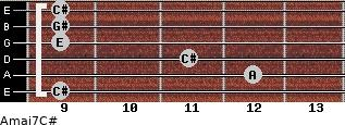 Amaj7/C# for guitar on frets 9, 12, 11, 9, 9, 9