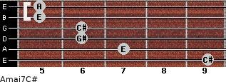 Amaj7/C# for guitar on frets 9, 7, 6, 6, 5, 5