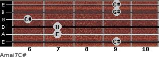 Amaj7/C# for guitar on frets 9, 7, 7, 6, 9, 9