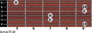 Amaj7/C# for guitar on frets 9, 7, 7, 9, 9, 5