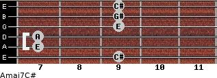 Amaj7/C# for guitar on frets 9, 7, 7, 9, 9, 9