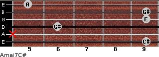 Amaj7/C# for guitar on frets 9, x, 6, 9, 9, 5