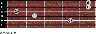 Amaj7/C# for guitar on frets x, 4, 2, 1, 5, 5
