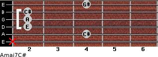 Amaj7/C# for guitar on frets x, 4, 2, 2, 2, 4