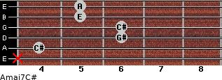 Amaj7/C# for guitar on frets x, 4, 6, 6, 5, 5