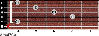 Amaj7/C# for guitar on frets x, 4, 7, 6, 5, 4