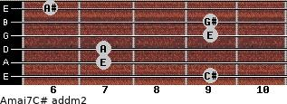 Amaj7/C# add(m2) guitar chord